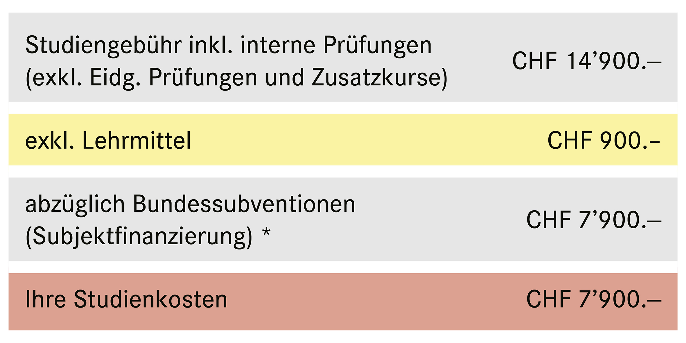TK_Studienkosten_Website.jpg