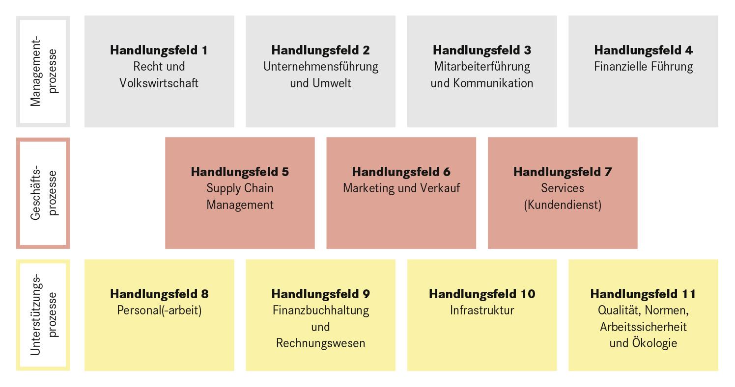 Technischer-Kaufmann_Grafik.jpg
